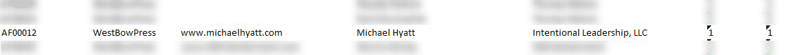 MIchael Hyatt listed as an Author Solutions affiliate