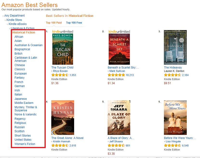 Amazon kindle book categories
